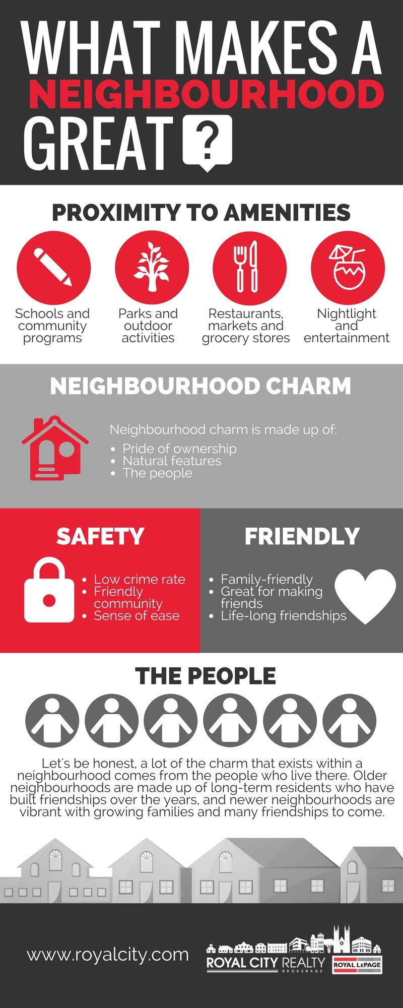 What makes a neighbourhood great